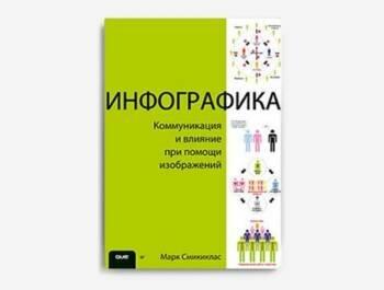 книги по веб дизайну и типографике